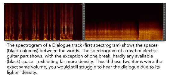Scoring audio density in video