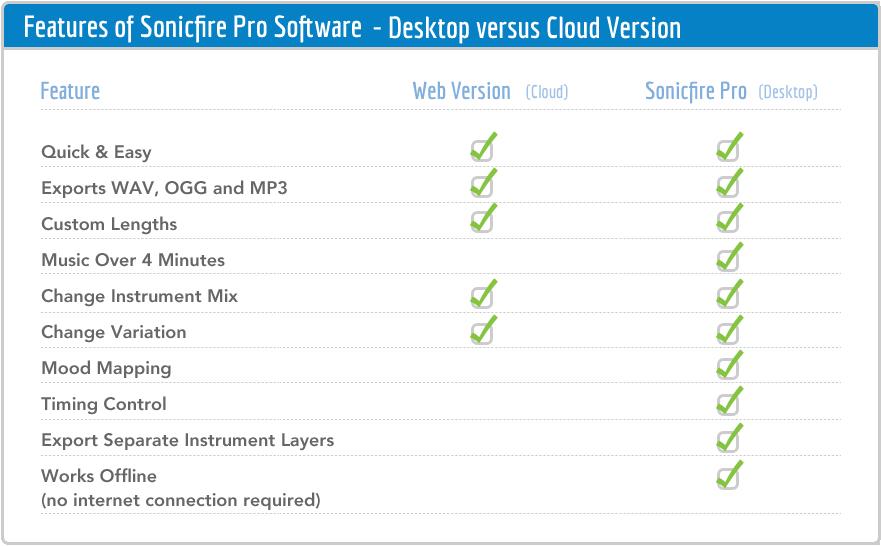 Sonicfire pro 5.8